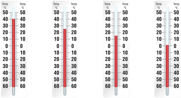different temperatures